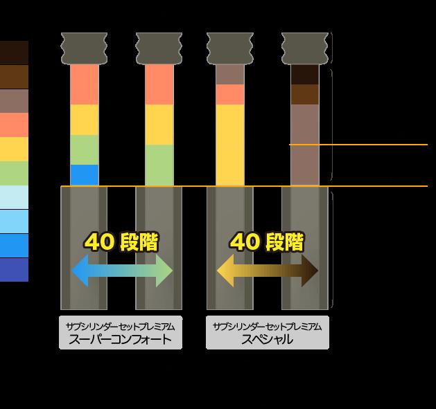 NeoTuneセッティング解説図2